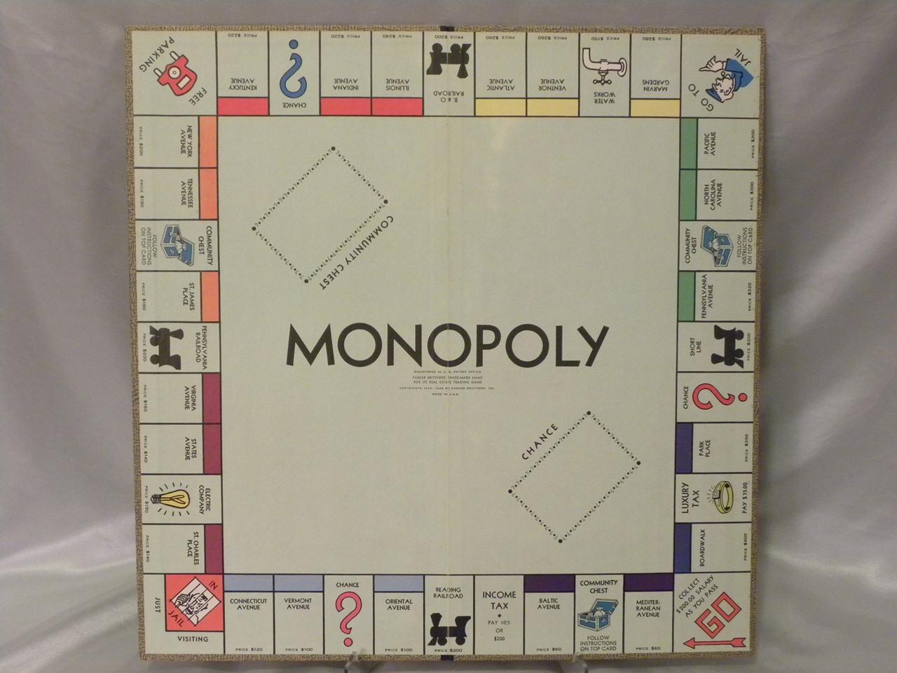 Как сделать свою монополию в домашних условиях